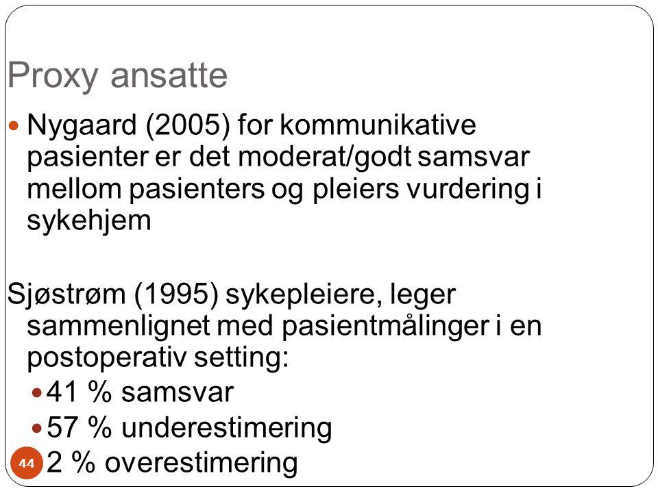 Proxy ansatte Nygaard (2005) for kommunikative pasienter er det moderat/godt samsvar mellom pasienters og pleiers vurdering i sykehjem.