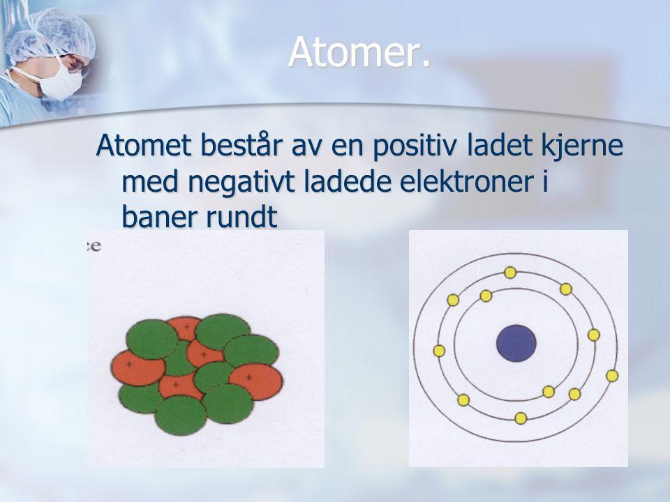 Atomer. Atomet består av en positiv ladet kjerne med negativt ladede elektroner i baner rundt.