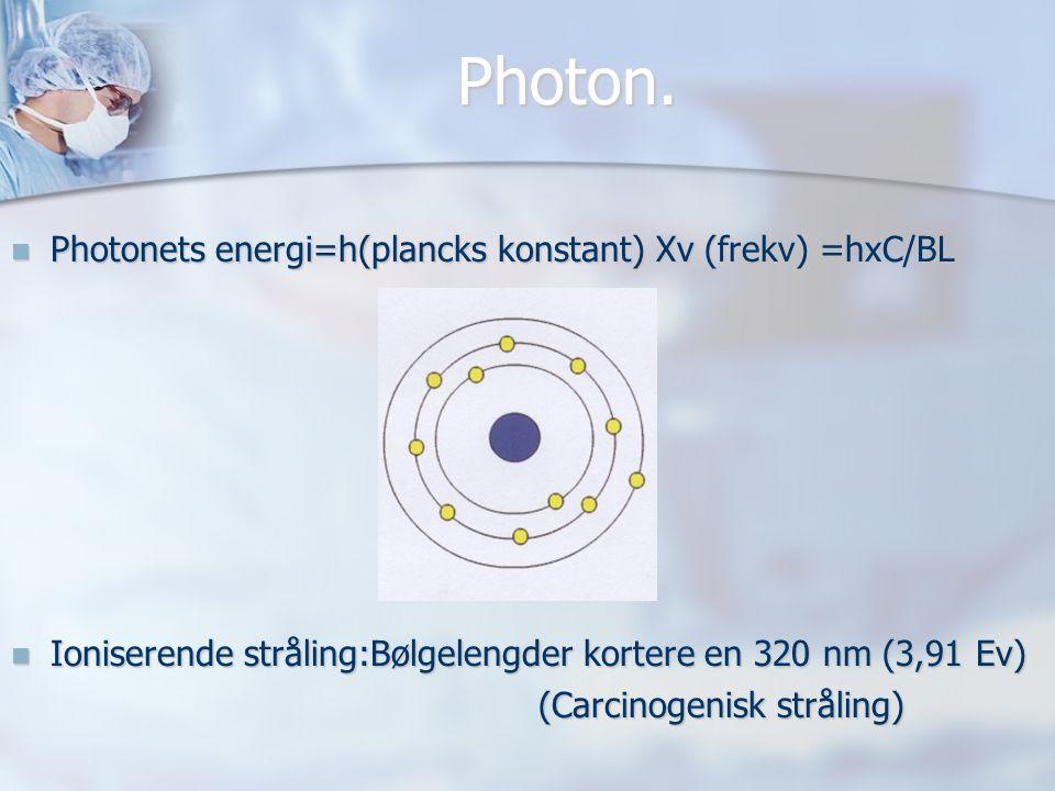 Photon. Photonets energi=h(plancks konstant) Xv (frekv) =hxC/BL