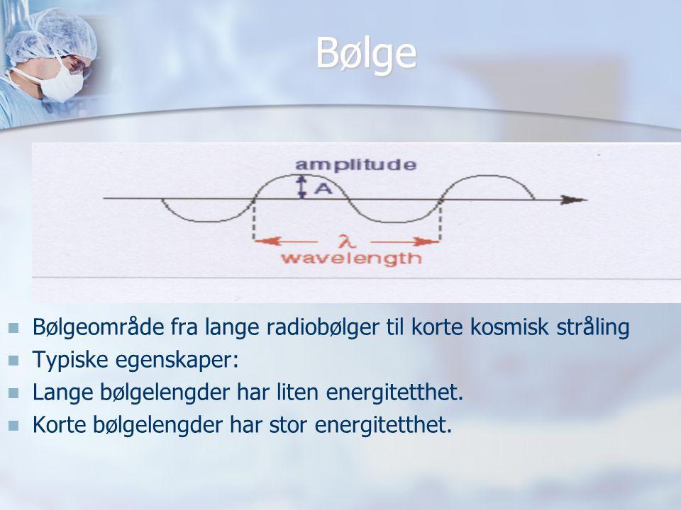 Bølge Bølgeområde fra lange radiobølger til korte kosmisk stråling