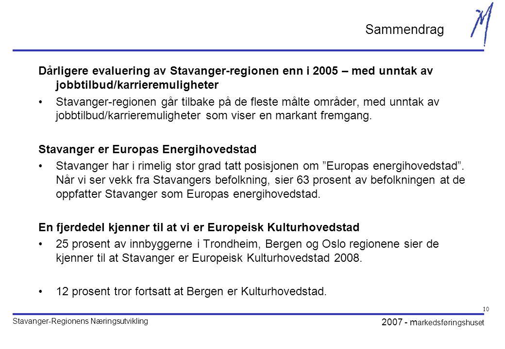 Sammendrag Dårligere evaluering av Stavanger-regionen enn i 2005 – med unntak av jobbtilbud/karrieremuligheter.