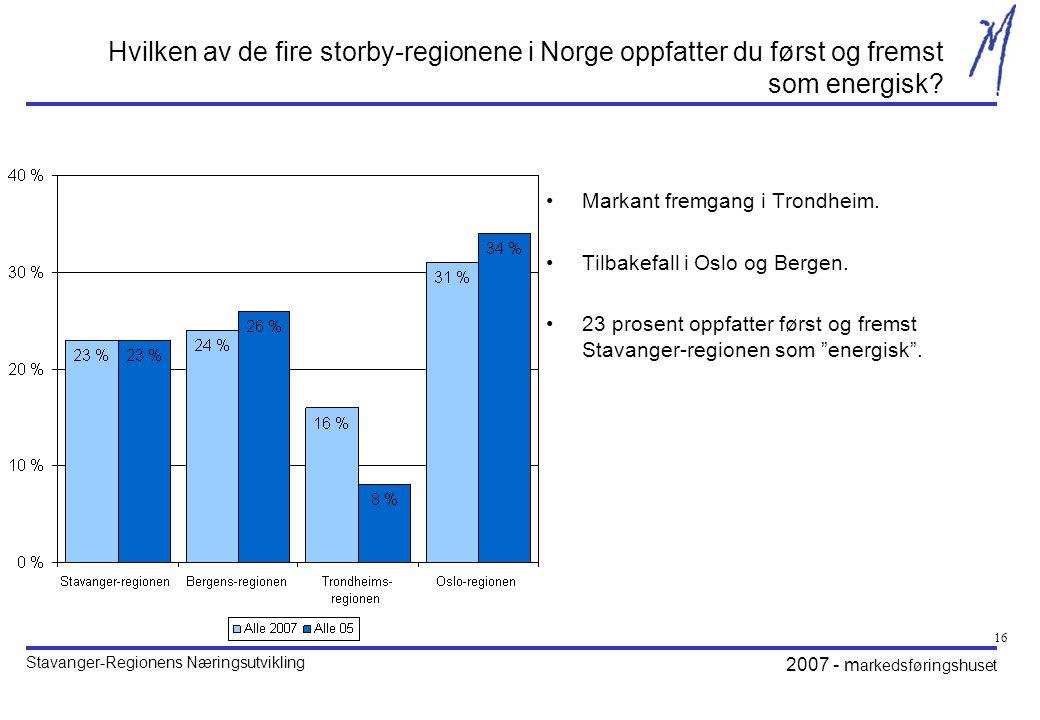 Hvilken av de fire storby-regionene i Norge oppfatter du først og fremst som energisk