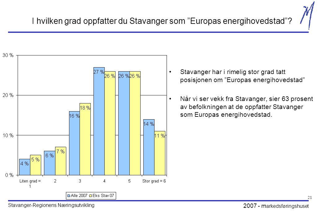 I hvilken grad oppfatter du Stavanger som Europas energihovedstad