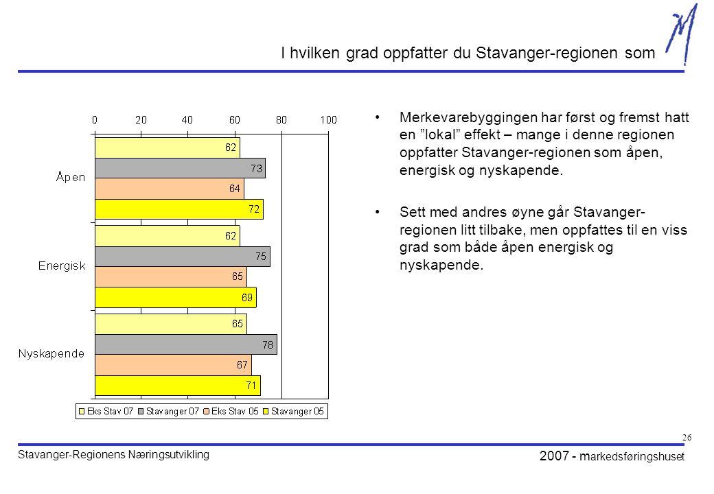I hvilken grad oppfatter du Stavanger-regionen som