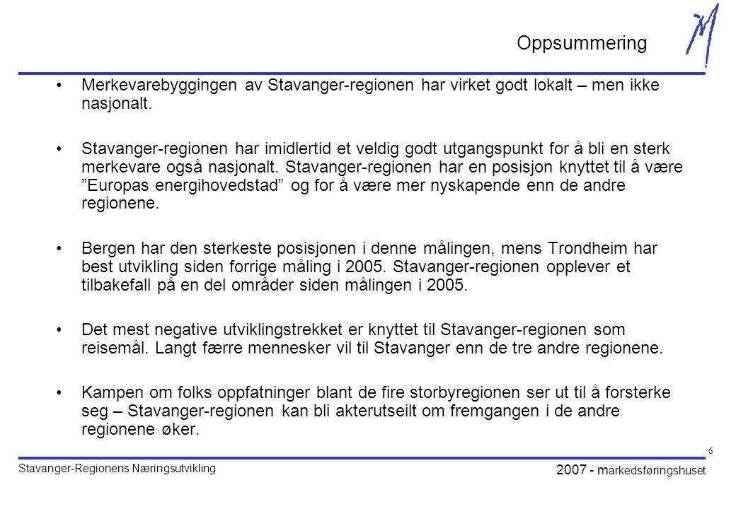 Oppsummering Merkevarebyggingen av Stavanger-regionen har virket godt lokalt – men ikke nasjonalt.