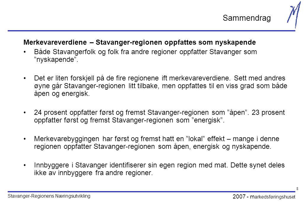 Sammendrag Merkevareverdiene – Stavanger-regionen oppfattes som nyskapende.
