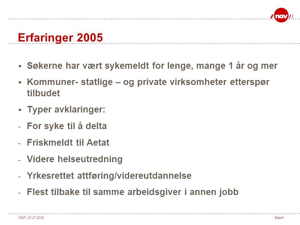 Erfaringer 2005 Søkerne har vært sykemeldt for lenge, mange 1 år og mer. Kommuner- statlige – og private virksomheter etterspør tilbudet.
