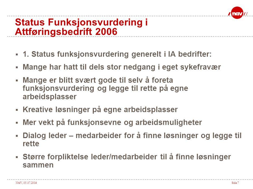Status Funksjonsvurdering i Attføringsbedrift 2006