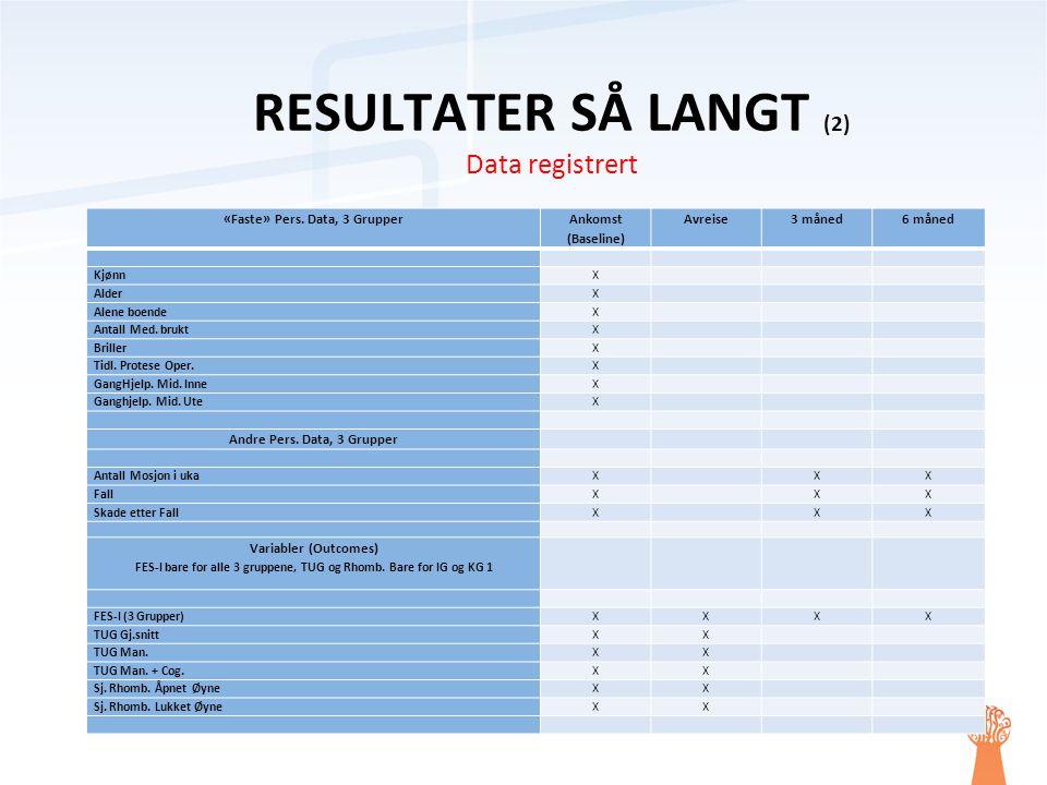 RESULTATER SÅ LANGT (2) Data registrert