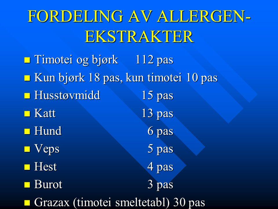 FORDELING AV ALLERGEN- EKSTRAKTER