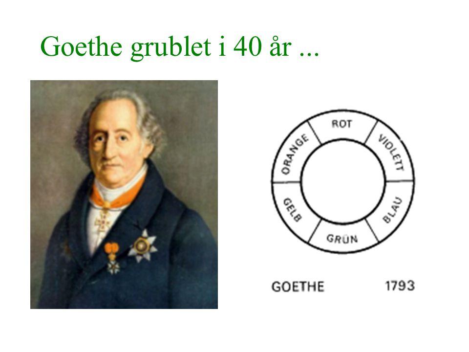 Goethe grublet i 40 år ...
