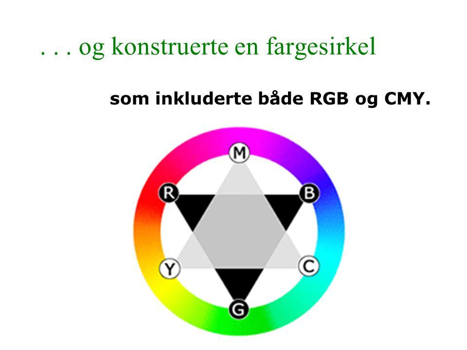 . . . og konstruerte en fargesirkel