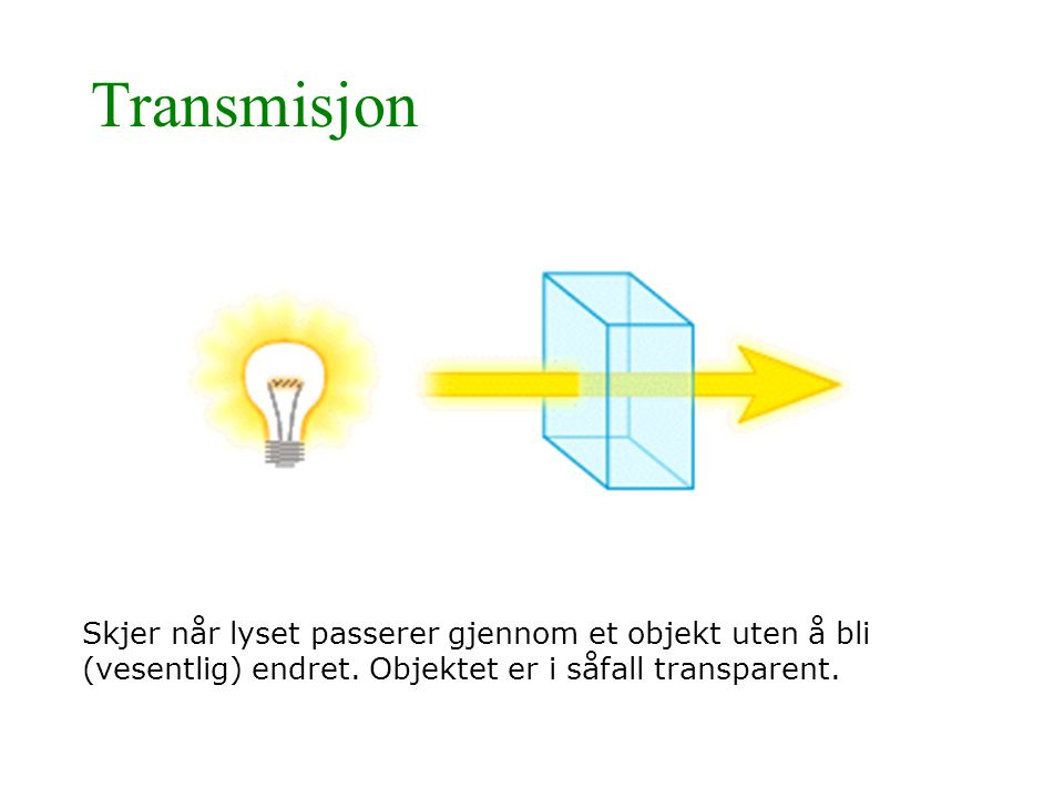 Transmisjon Skjer når lyset passerer gjennom et objekt uten å bli (vesentlig) endret.