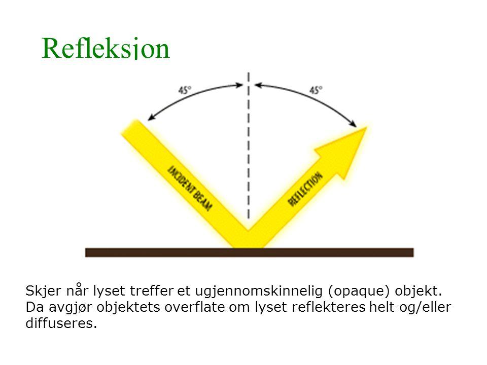 Refleksjon Skjer når lyset treffer et ugjennomskinnelig (opaque) objekt.