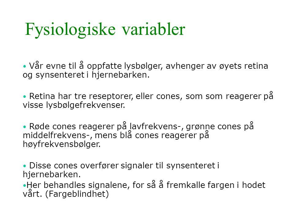 Fysiologiske variabler