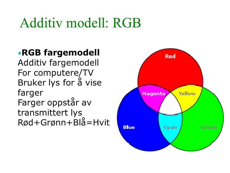 Additiv modell: RGB