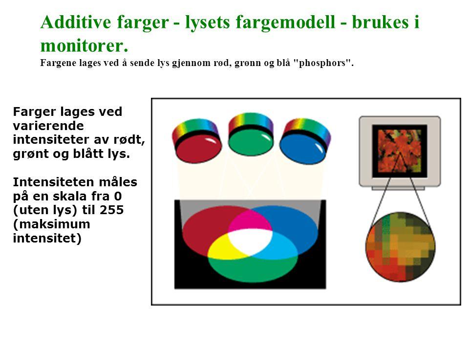 Additive farger - lysets fargemodell - brukes i monitorer