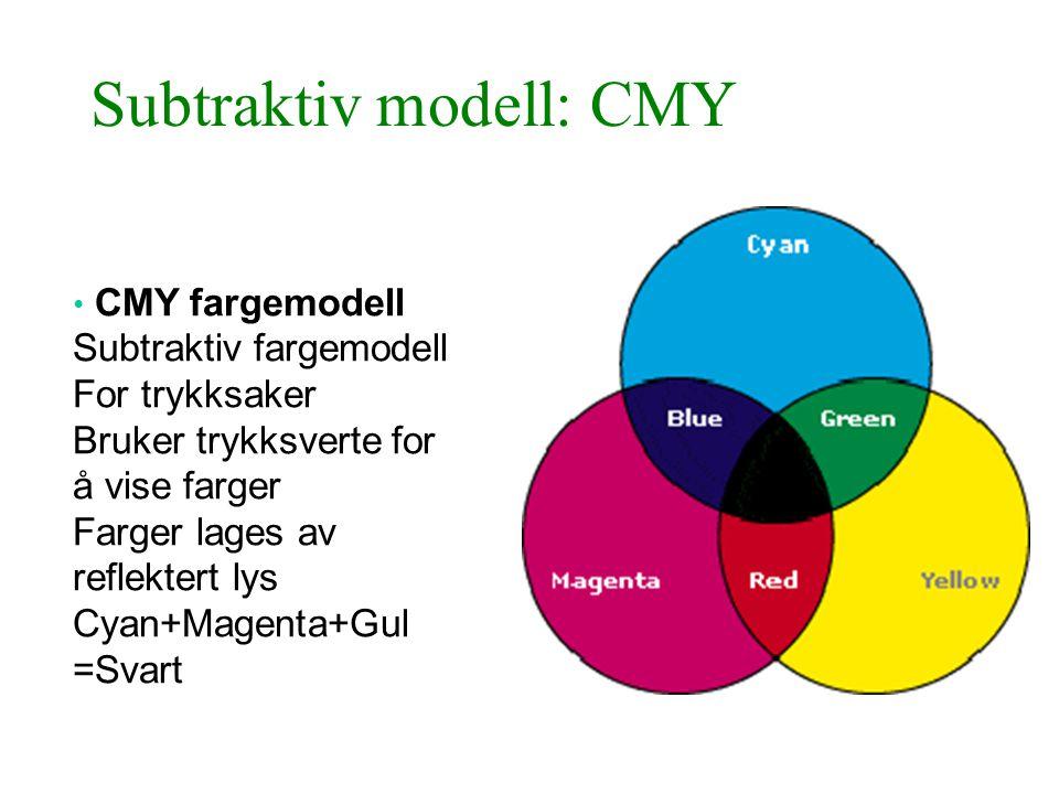 Subtraktiv modell: CMY