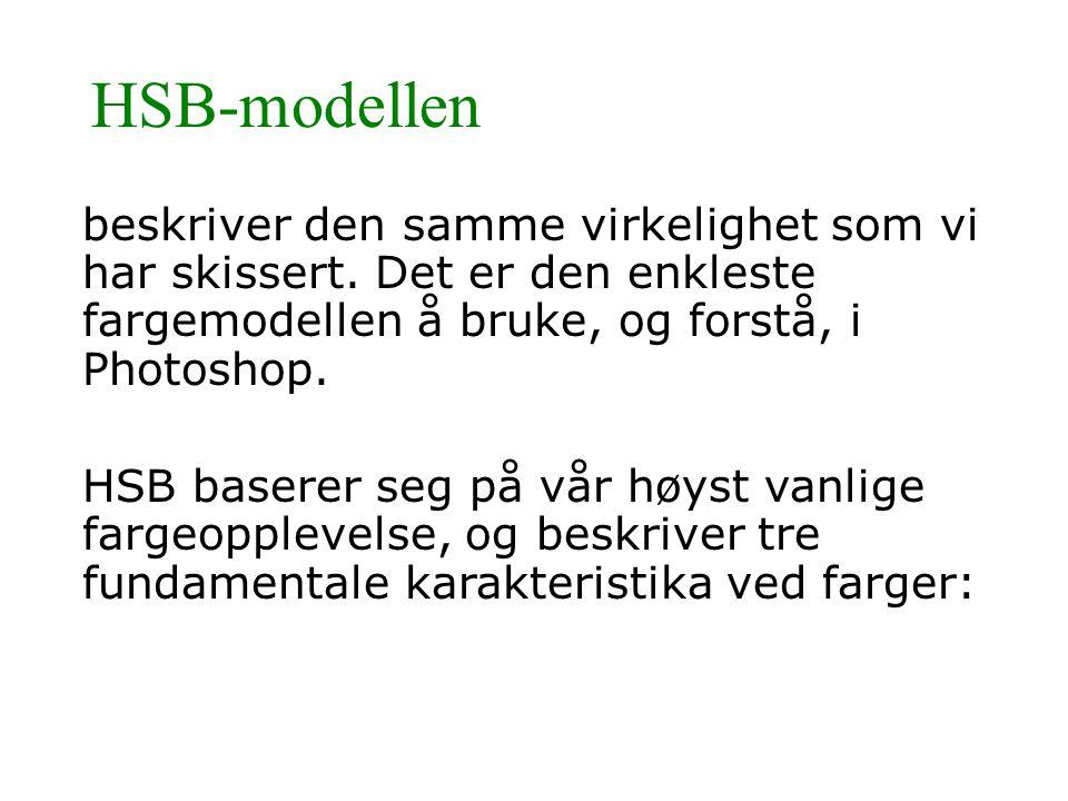 HSB-modellen beskriver den samme virkelighet som vi har skissert. Det er den enkleste fargemodellen å bruke, og forstå, i Photoshop.