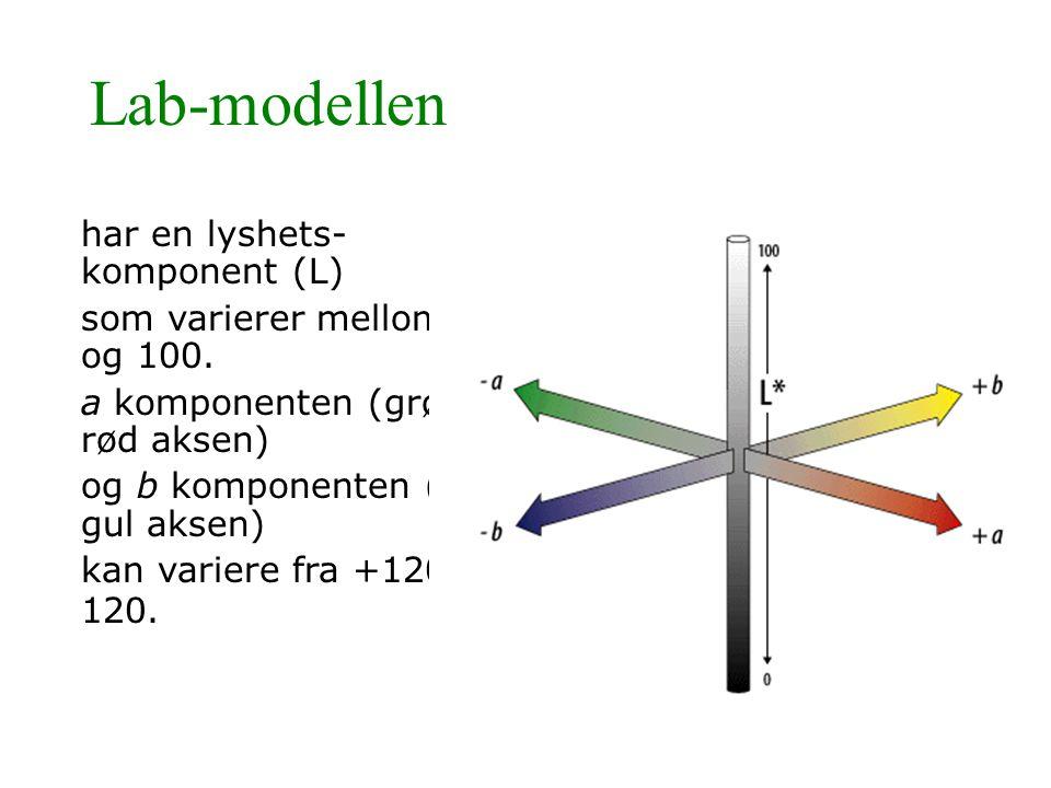 Lab-modellen har en lyshets-komponent (L)
