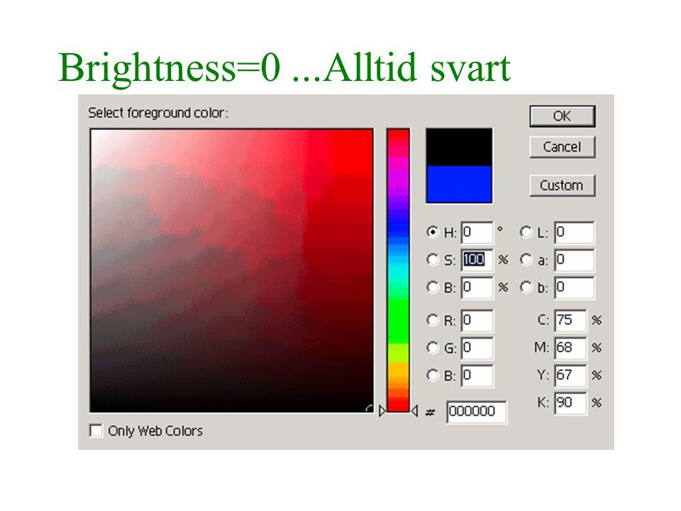 Brightness=0 ...Alltid svart