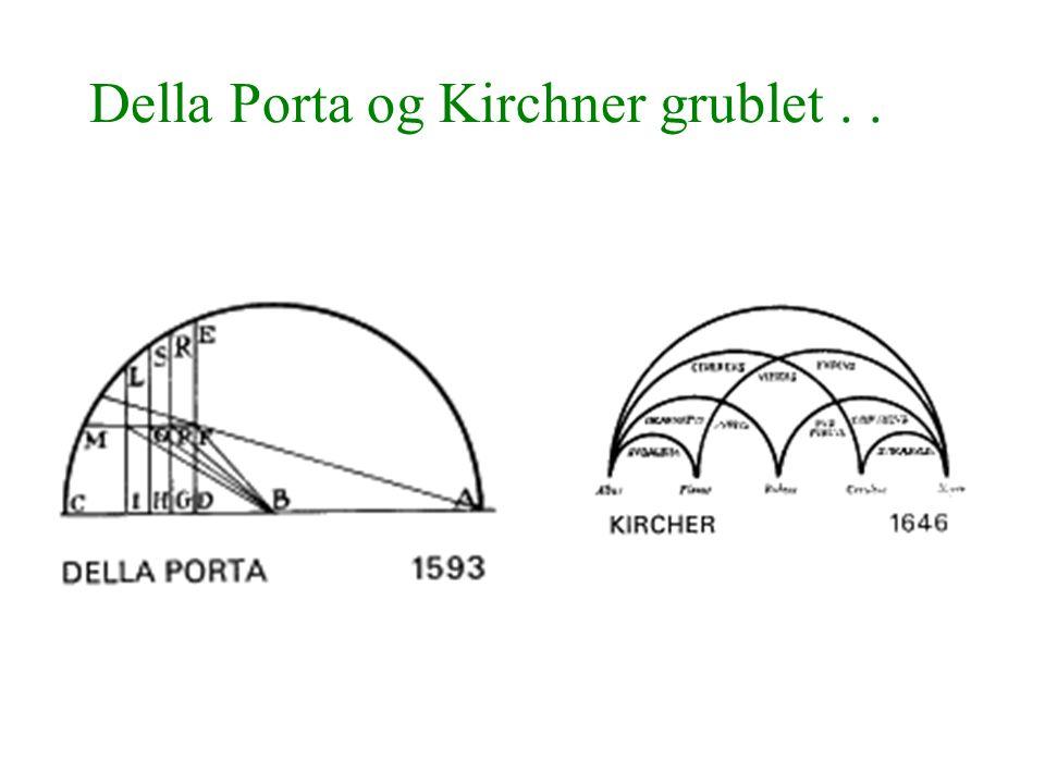 Della Porta og Kirchner grublet . .