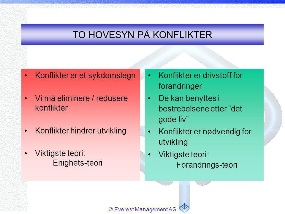 TO HOVESYN PÅ KONFLIKTER