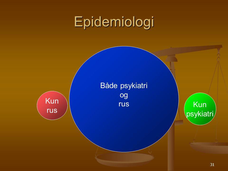 Epidemiologi Både psykiatri og rus Kun rus Kun psykiatri