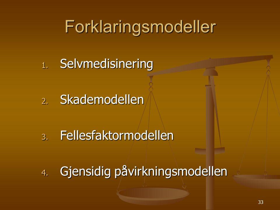 Forklaringsmodeller Selvmedisinering Skademodellen