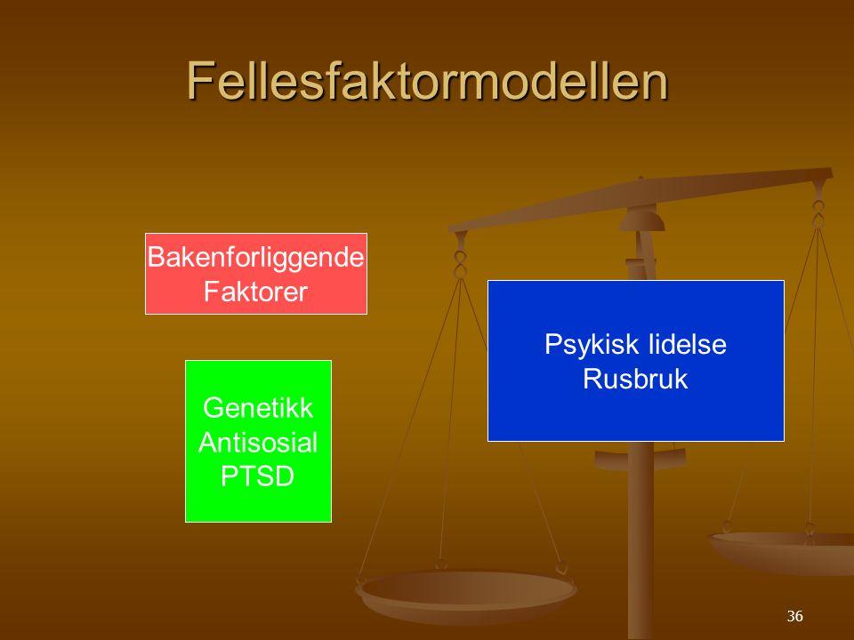Fellesfaktormodellen