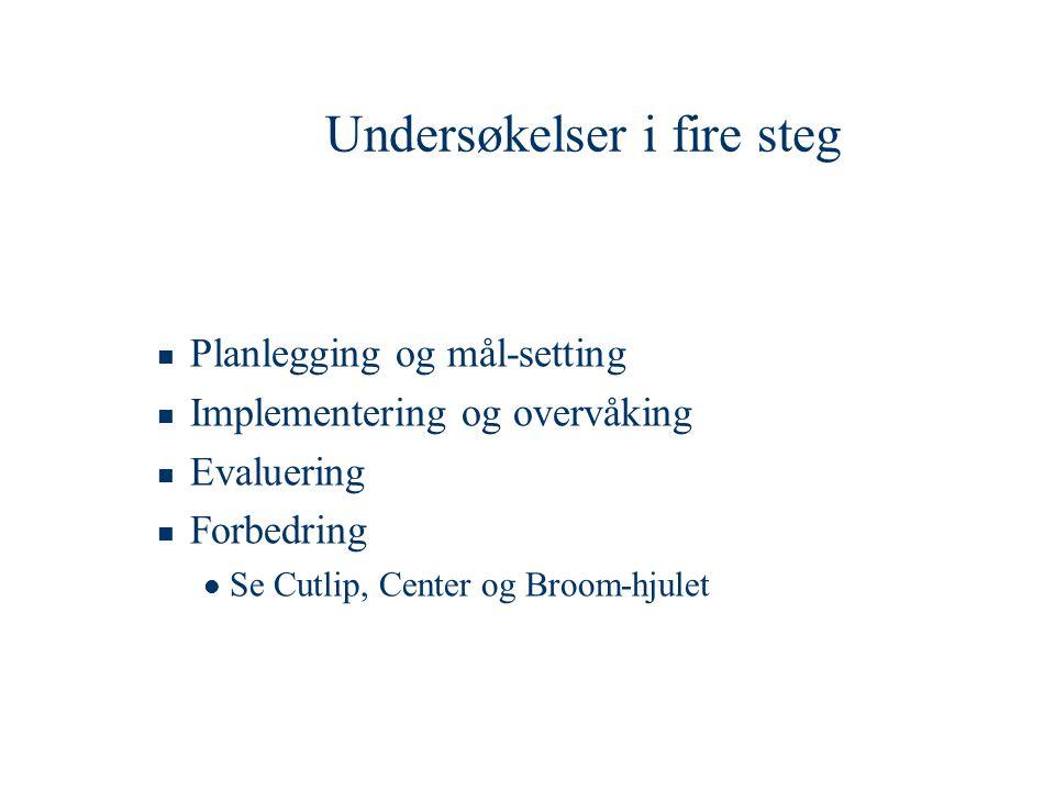 Undersøkelser i fire steg