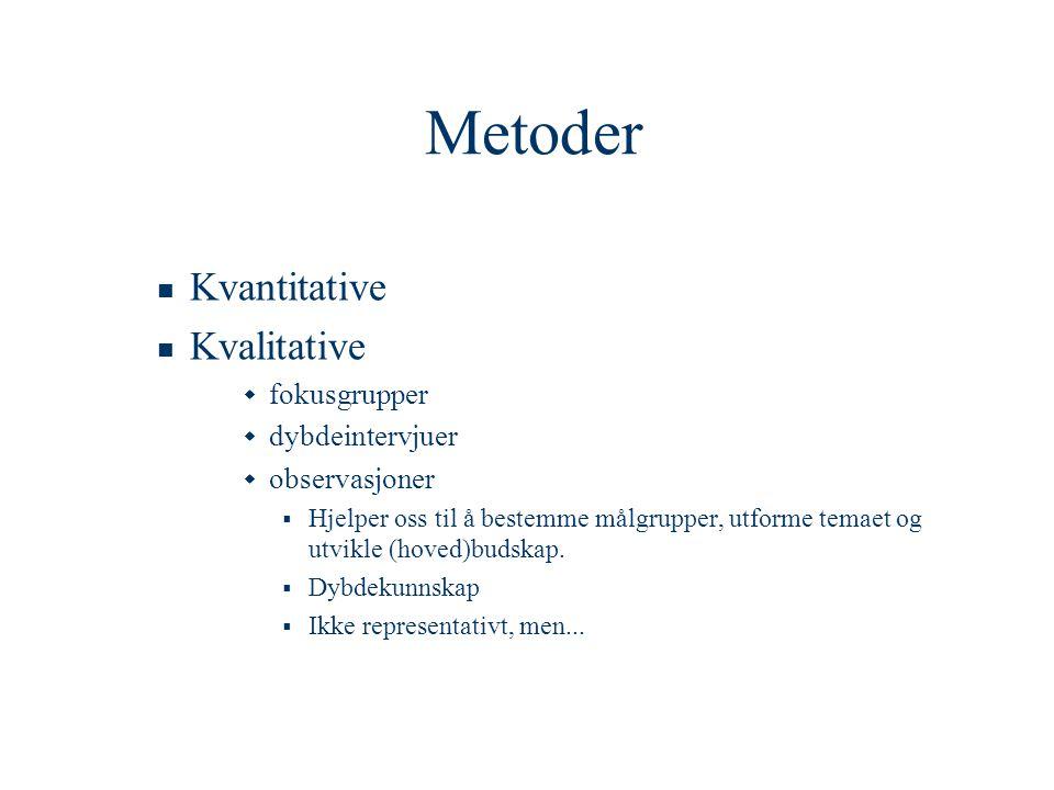 Metoder Kvantitative Kvalitative fokusgrupper dybdeintervjuer
