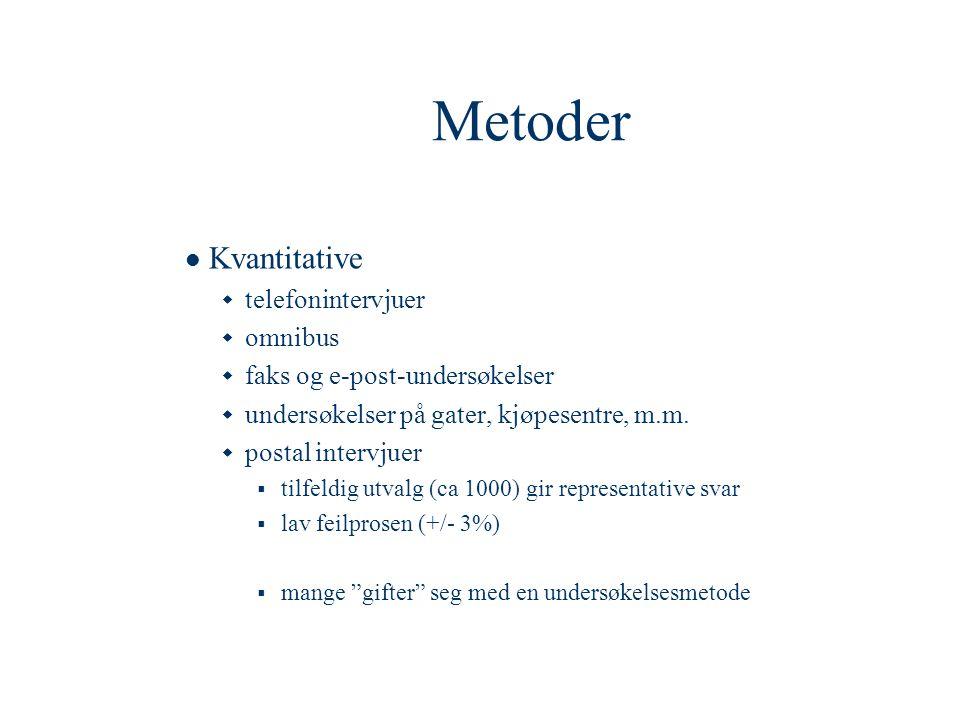 Metoder Kvantitative telefonintervjuer omnibus