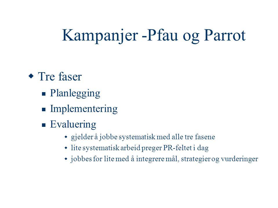 Kampanjer -Pfau og Parrot