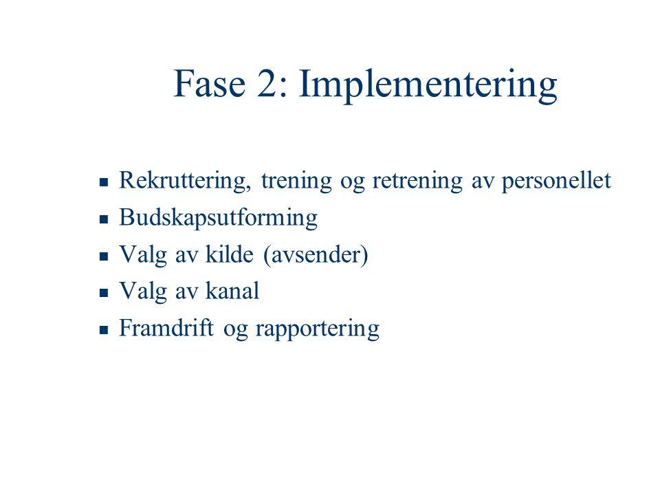 Fase 2: Implementering Rekruttering, trening og retrening av personellet. Budskapsutforming. Valg av kilde (avsender)