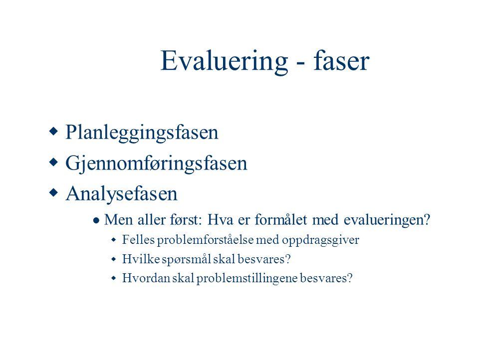 Evaluering - faser Planleggingsfasen Gjennomføringsfasen Analysefasen