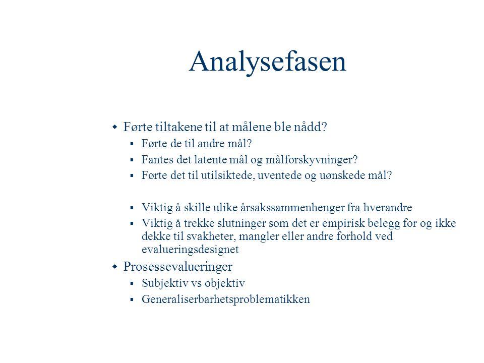 Analysefasen Førte tiltakene til at målene ble nådd