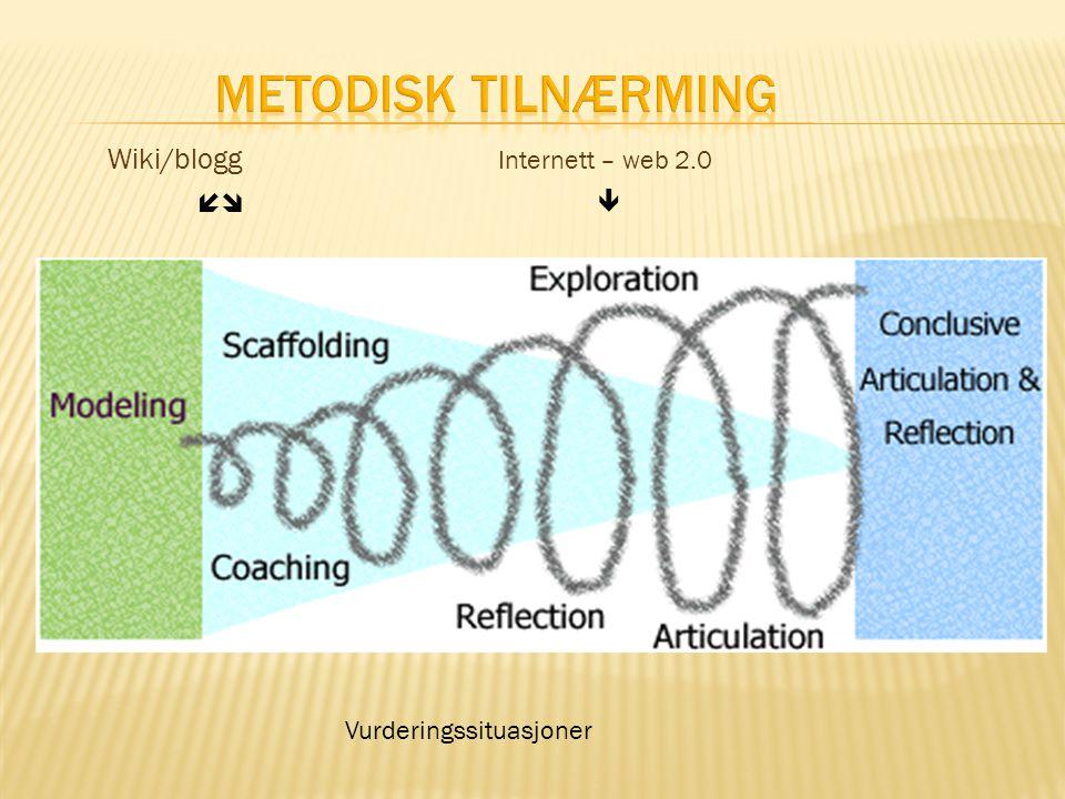 Metodisk tilnærming Wiki/blogg Internett – web 2.0  