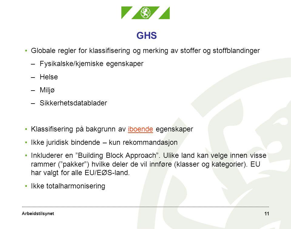 GHS Globale regler for klassifisering og merking av stoffer og stoffblandinger. Fysikalske/kjemiske egenskaper.