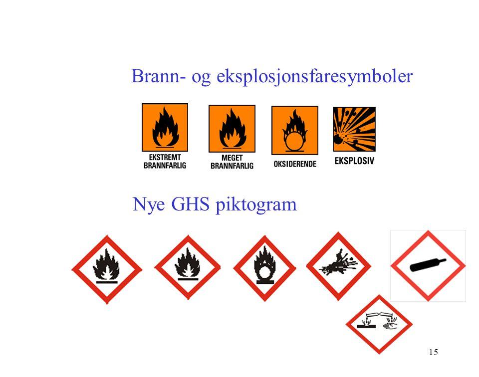 Brann- og eksplosjonsfaresymboler