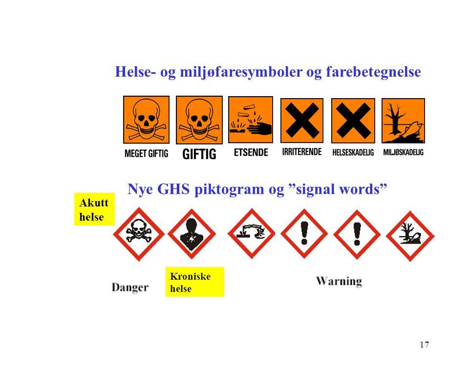 Helse- og miljøfaresymboler og farebetegnelse