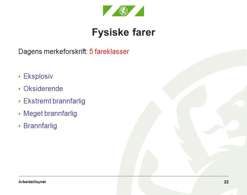 Fysiske farer Dagens merkeforskrift: 5 fareklasser Eksplosiv