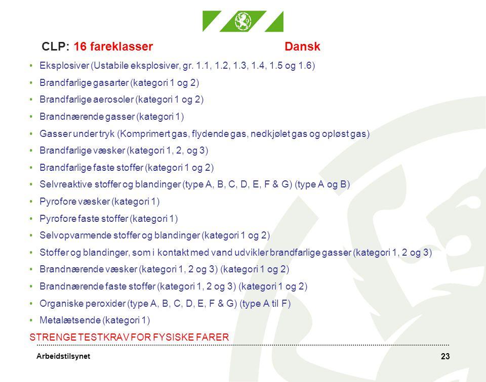 CLP: 16 fareklasser Dansk