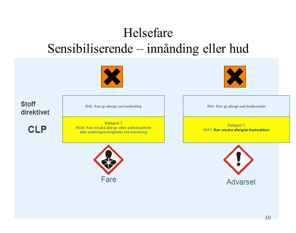 Helsefare Sensibiliserende – innånding eller hud