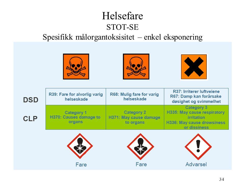 Helsefare STOT-SE Spesifikk målorgantoksisitet – enkel eksponering Spesifikk målorgantoksisk – enkel eksponering