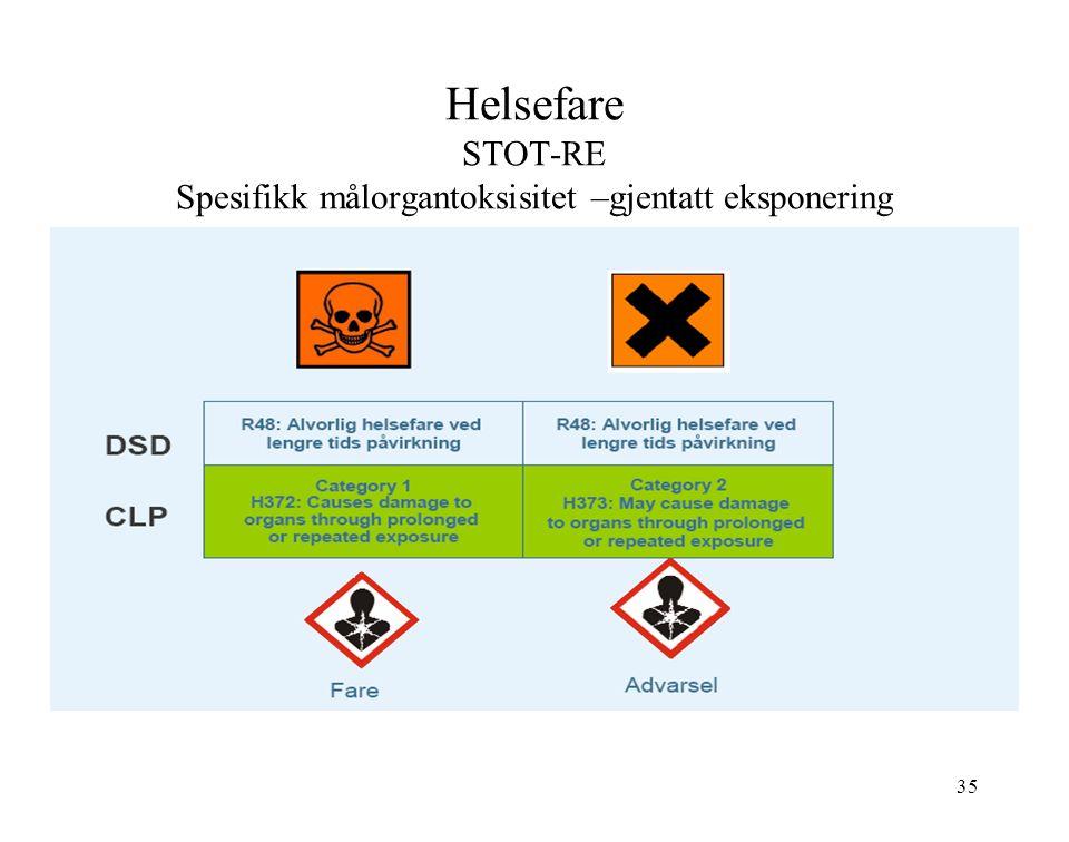 Helsefare STOT-RE Spesifikk målorgantoksisitet –gjentatt eksponering
