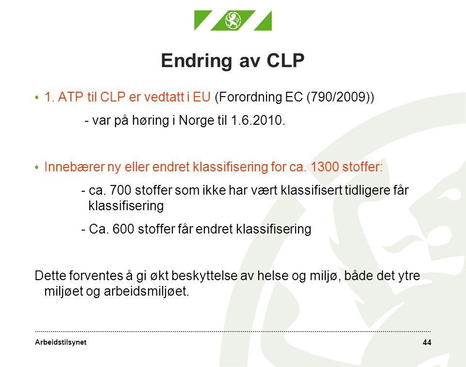 Endring av CLP 1. ATP til CLP er vedtatt i EU (Forordning EC (790/2009)) - var på høring i Norge til 1.6.2010.