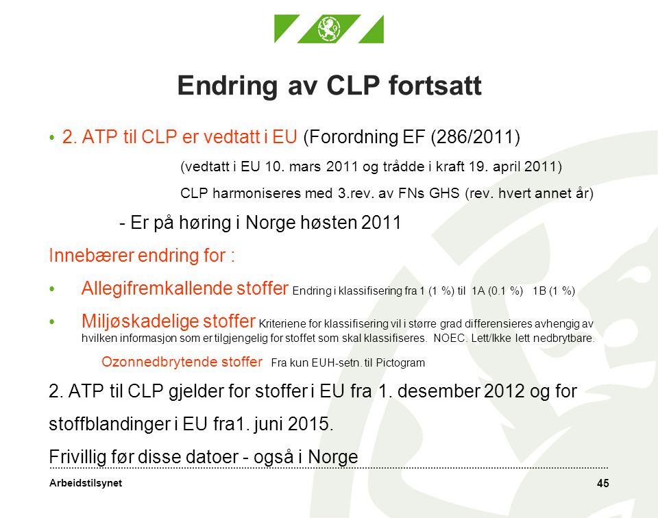 Endring av CLP fortsatt