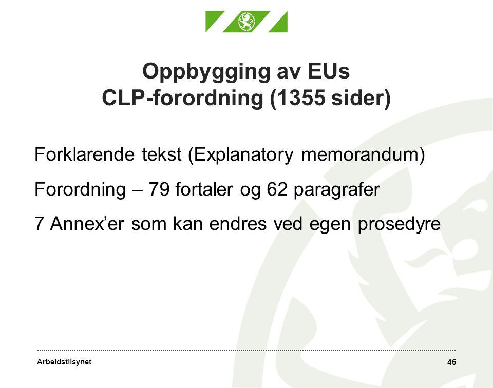 Oppbygging av EUs CLP-forordning (1355 sider)