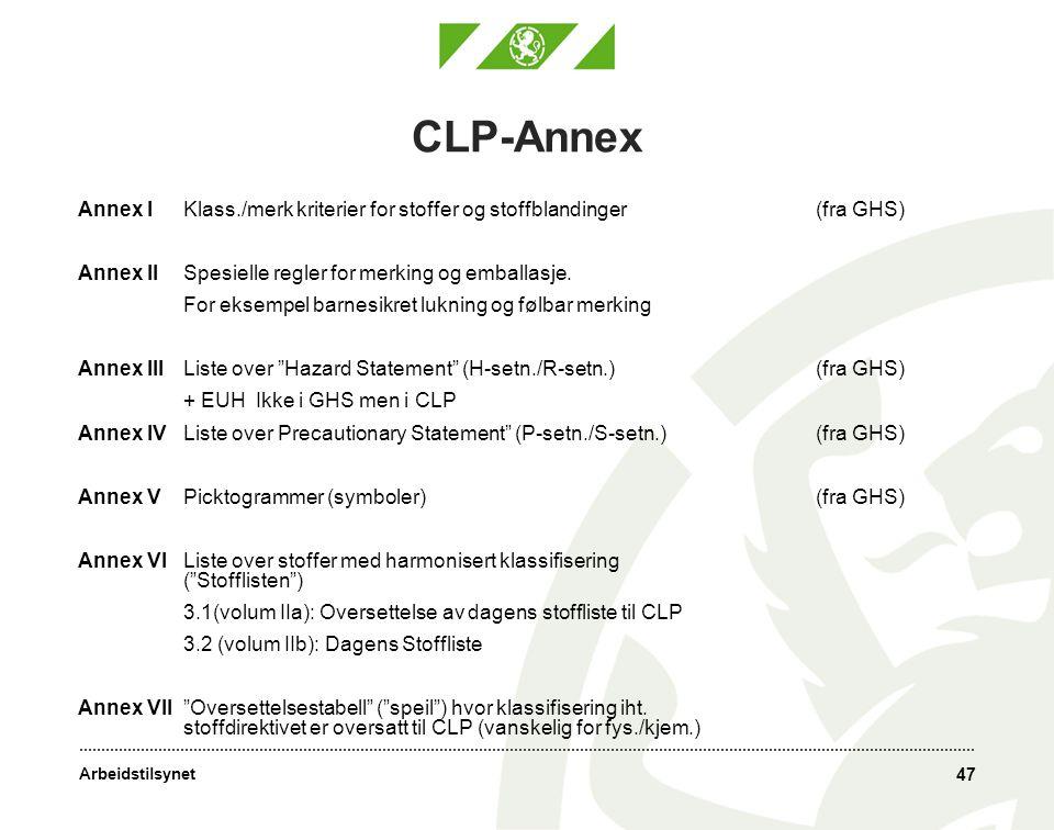 CLP-Annex Annex I Klass./merk kriterier for stoffer og stoffblandinger (fra GHS) Annex II Spesielle regler for merking og emballasje.